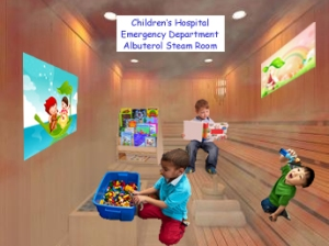 Children's ED Albuterol Steam Room